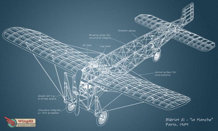 Wing42 Blériot XI Zeichnung